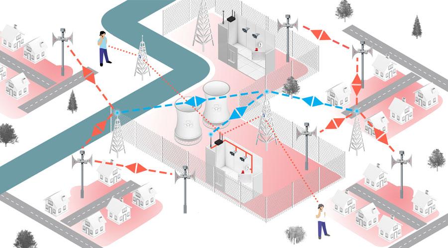 Системы оповещения в энергетике