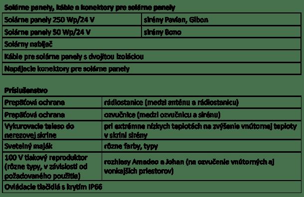 solar_tabulka