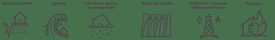 pavian_oblasti_pouz_RU
