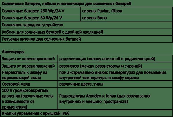 solar_RU