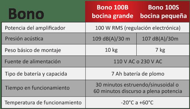 bono_tabu_ES