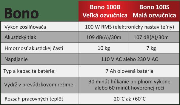 bono_tabu_SK
