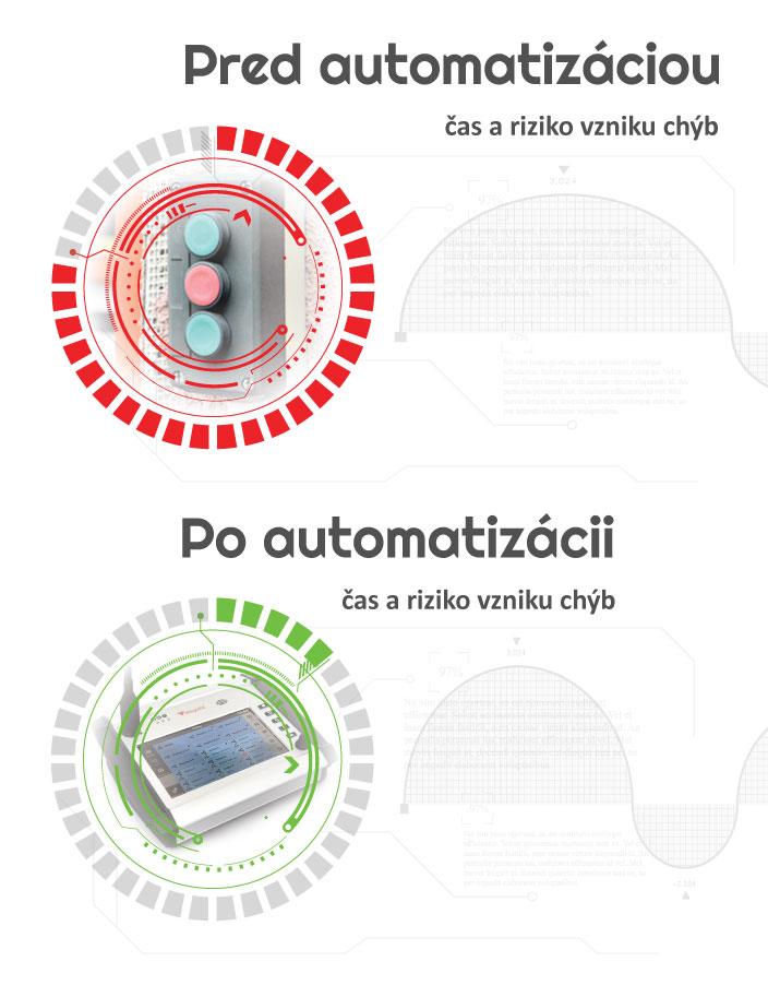 automatizacia_phone