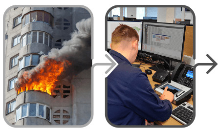 Automation of fire stations
