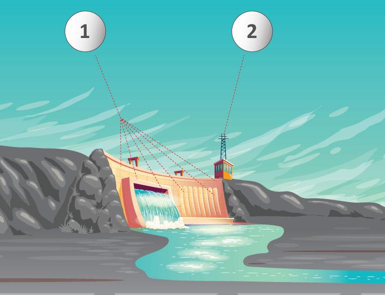 Dam-warning-system-1-2