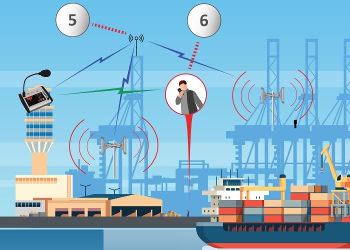 puertos-del-sistema-de-advertencia