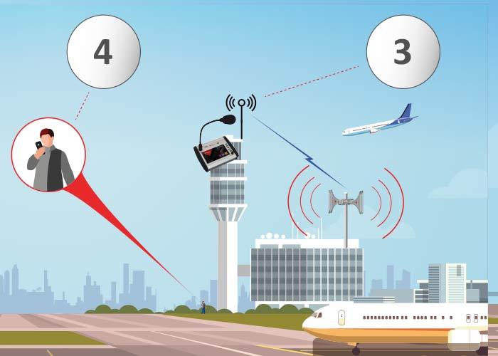 sistema-de-alerta-aeropuerto