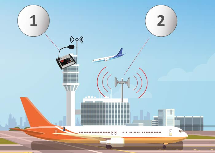 warning-system-airports