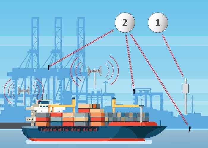 warning-system-port
