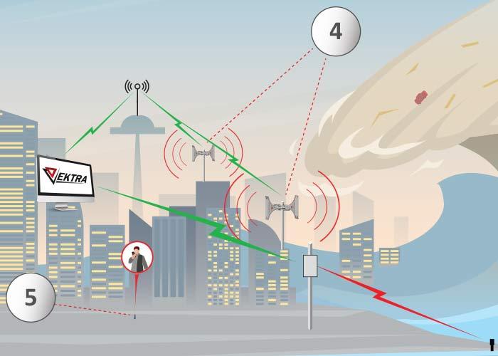 tsunami-warning-system