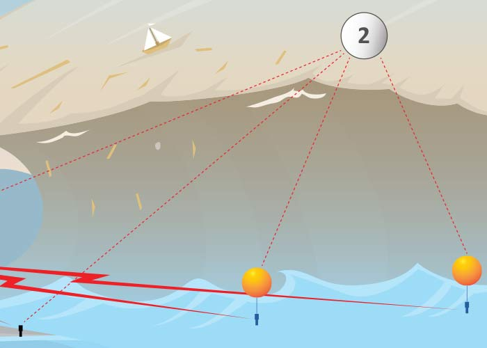 tsunamis-sistema-de-monitoreo