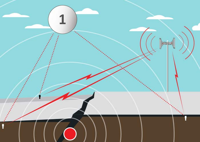 earthquake-Seismic-sensors