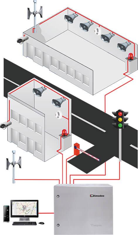 El-sistema-Amadeo-es-un-sistema-modular-moderno
